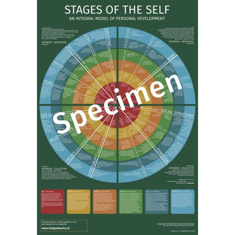 Stages of the Self (Demo)